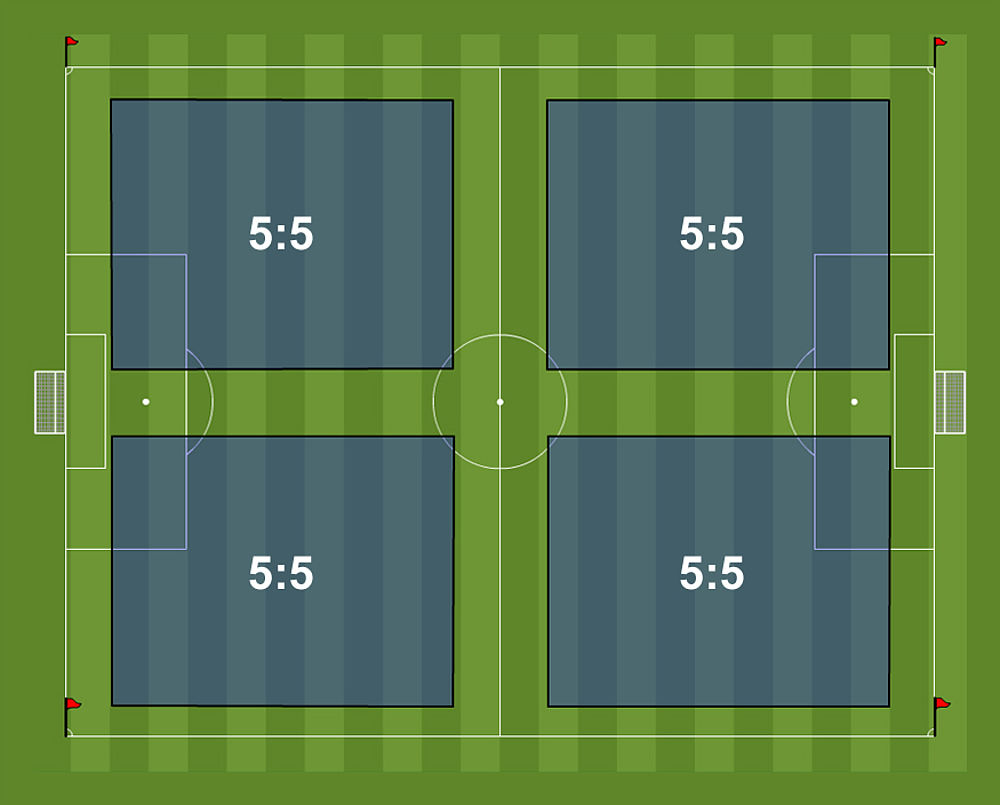 fifa 5v5 pitch area